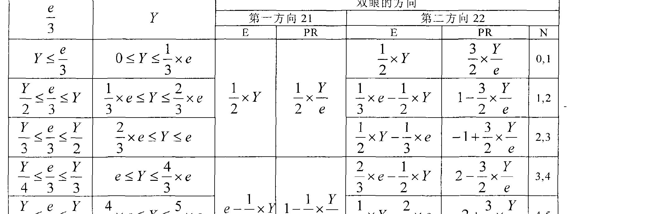 Figure CN101825770BD00221