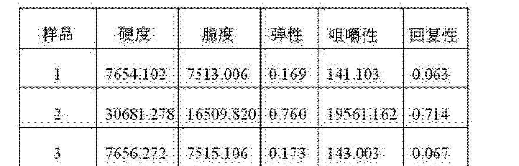 Figure CN103876126BD00081