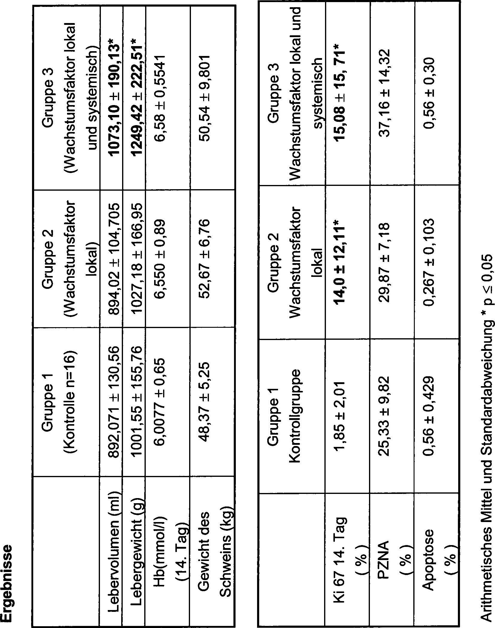 DE10361813A1 - Verfahren zur Regeneration von Gewebe - Google Patents