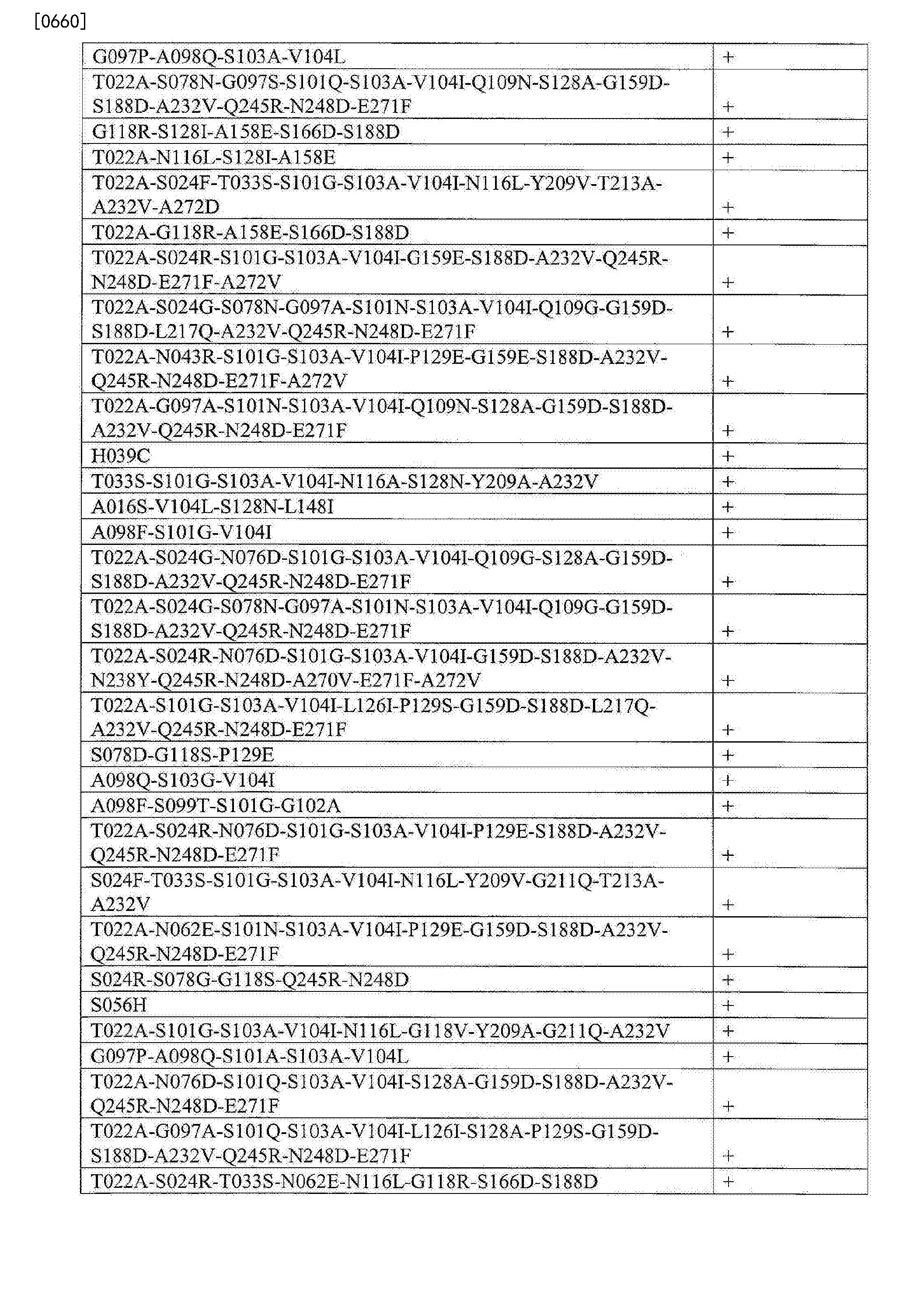Figure CN103764823BD02621