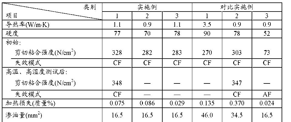 Figure CN102725355BD00141
