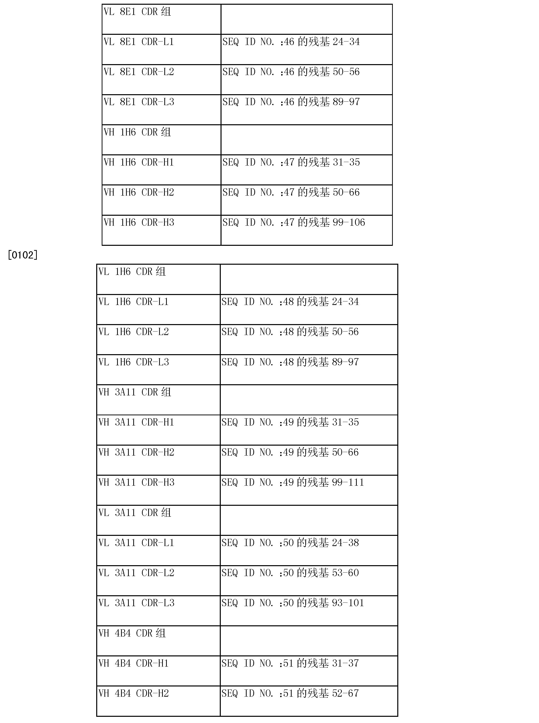 Figure CN103145837AD00131