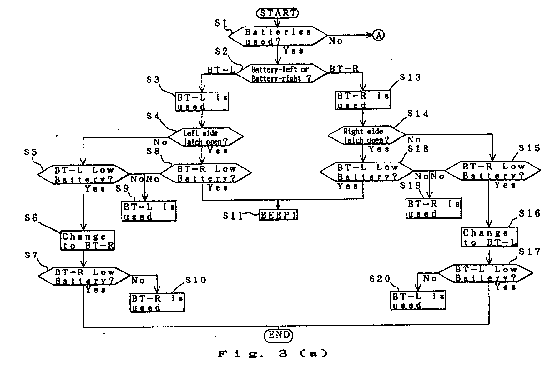 Ep0420645a2 An Intelligent Power Supply System For A Portable Atx Wiring Diagram Schematic Figure Imga0001