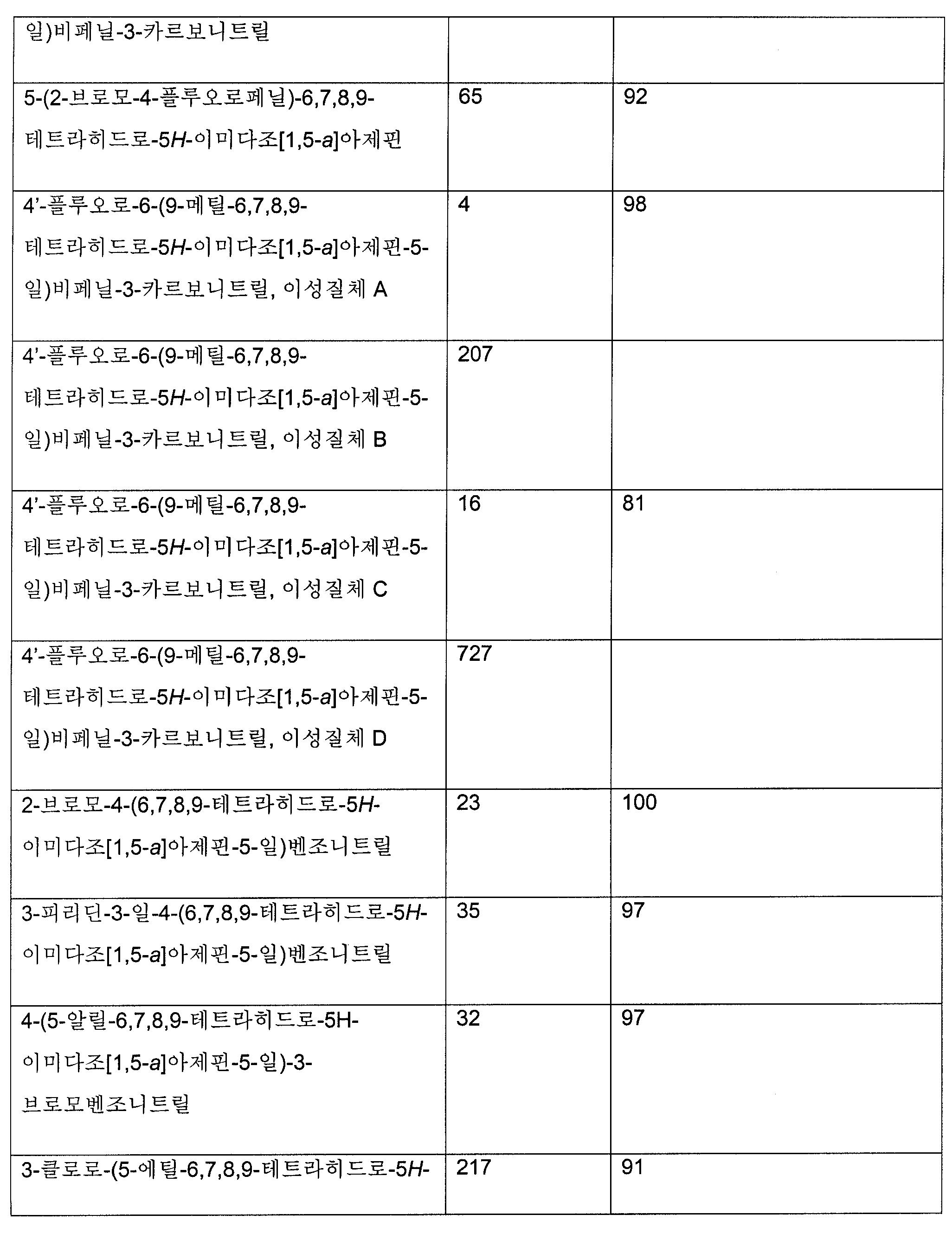 Figure 112013001840595-pat00028