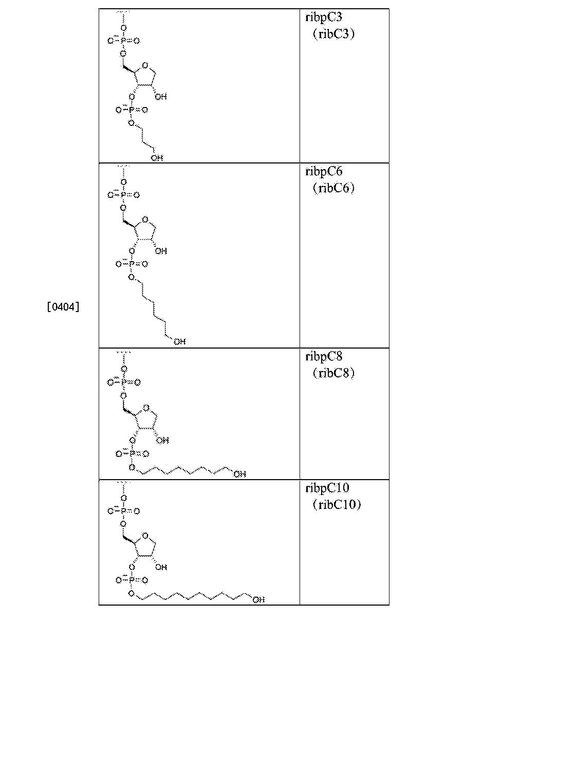 Figure CN105792832AD00721