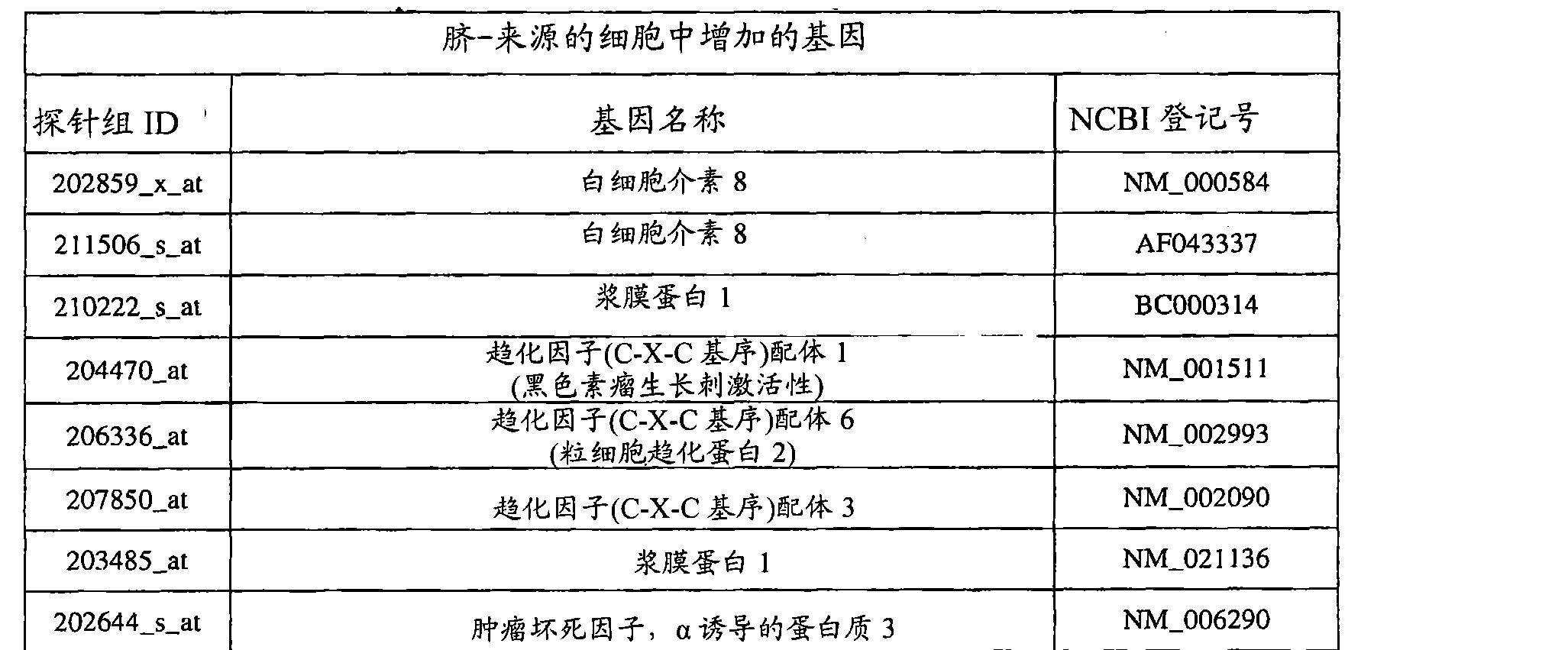Figure CN102498204AD00412
