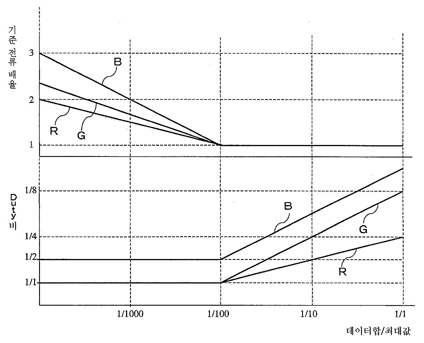Figure R1020077019738