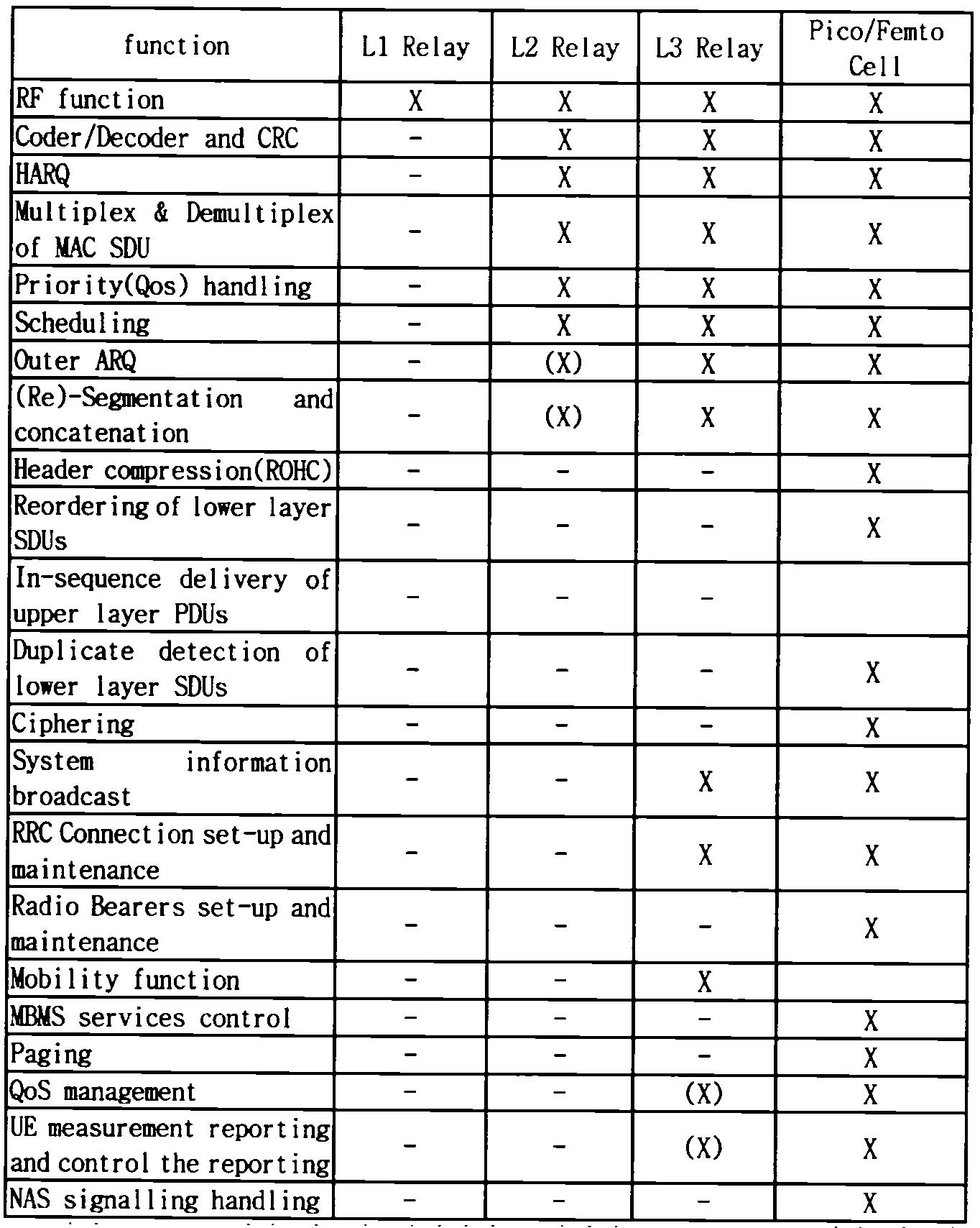 Figure 112011023072729-pct00002