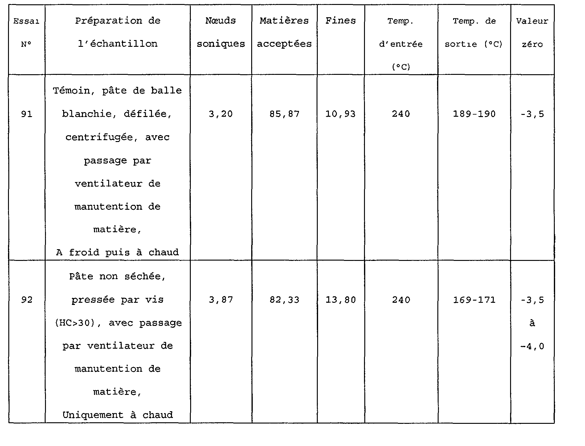 Figure img00790001