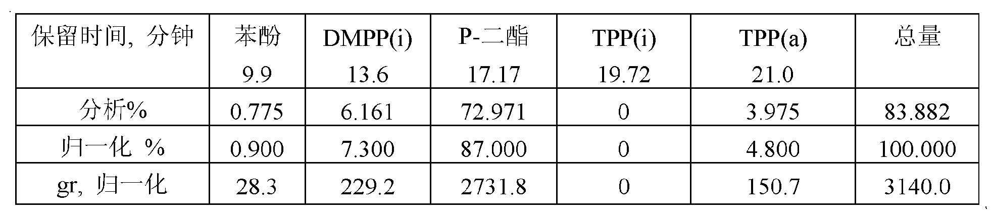 Figure CN102641745BD00171