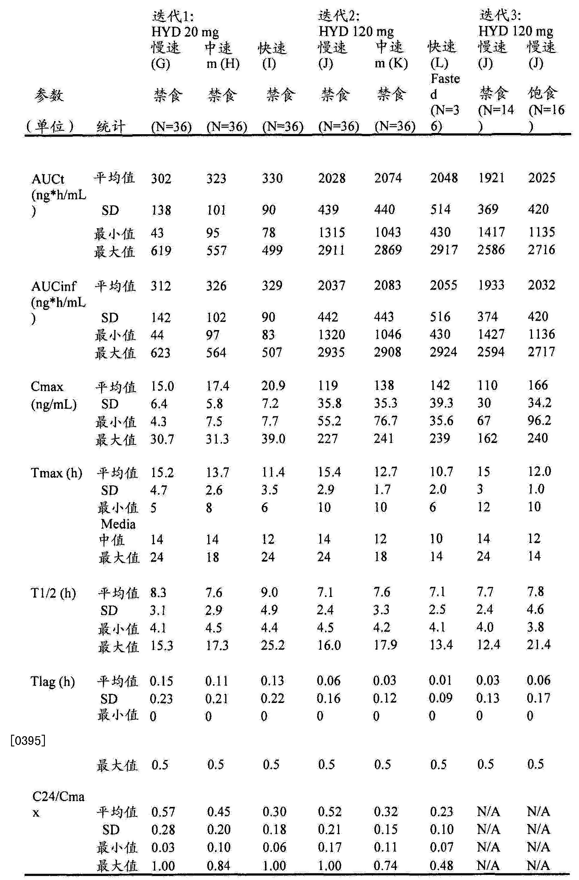 Figure CN104856967AD00381