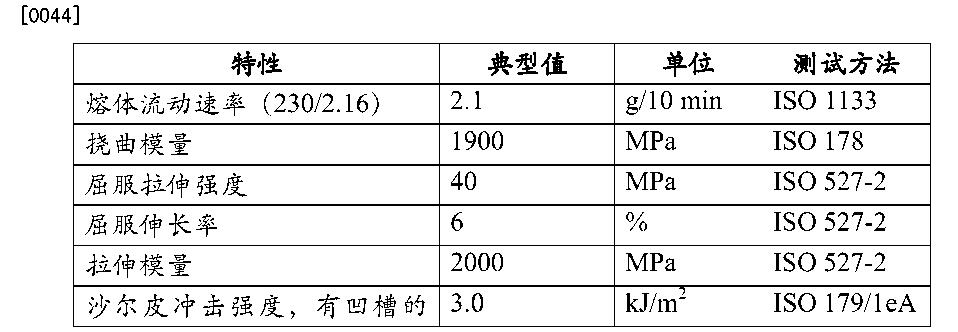 Figure CN104870601AD00101