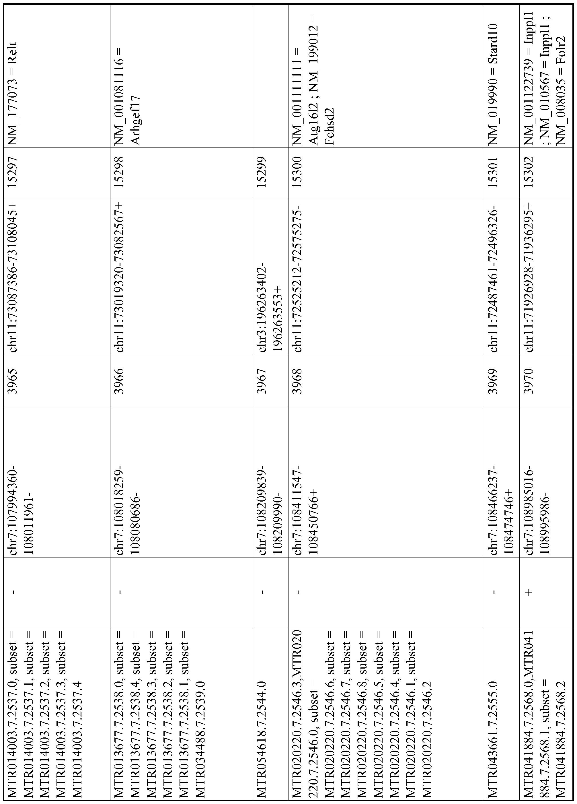 Figure imgf000758_0001