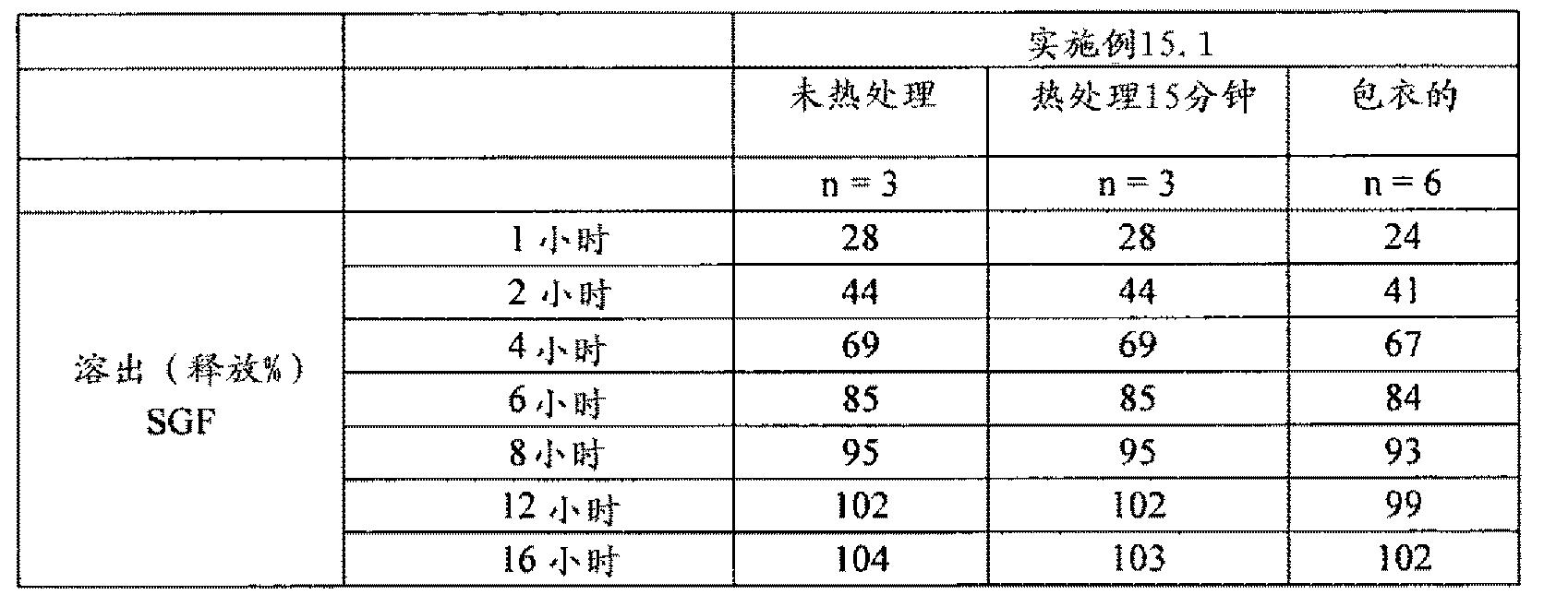 Figure CN102743355BD01201