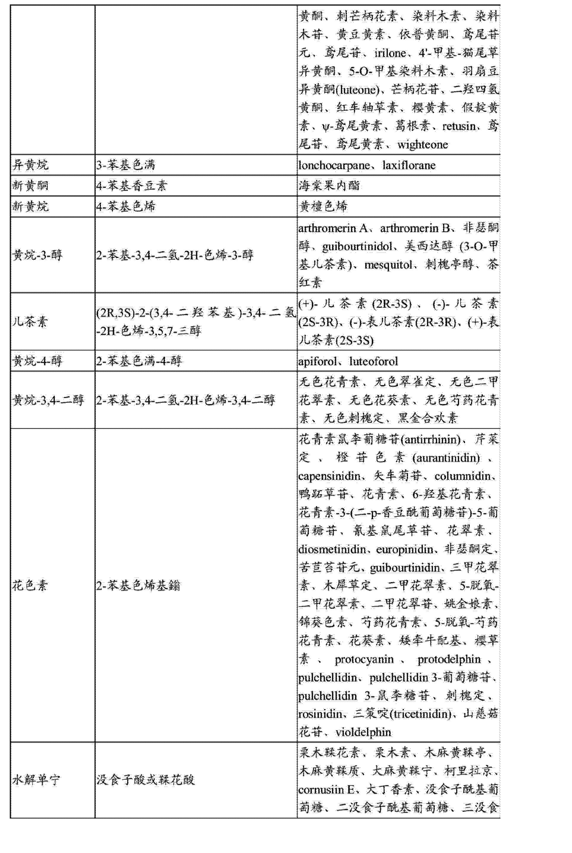 Figure CN102905677AD00261