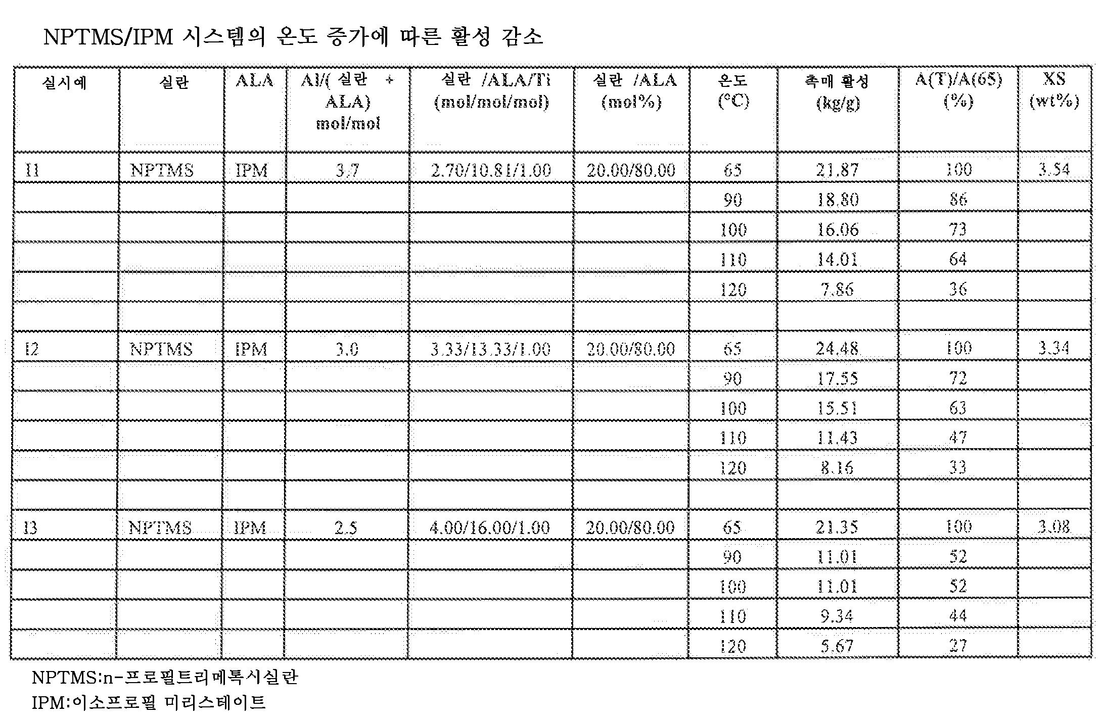 Figure 112010018268077-pct00014