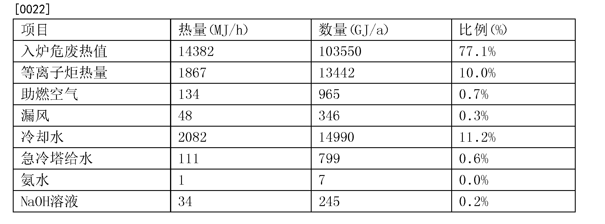 Figure CN206669750UD00053