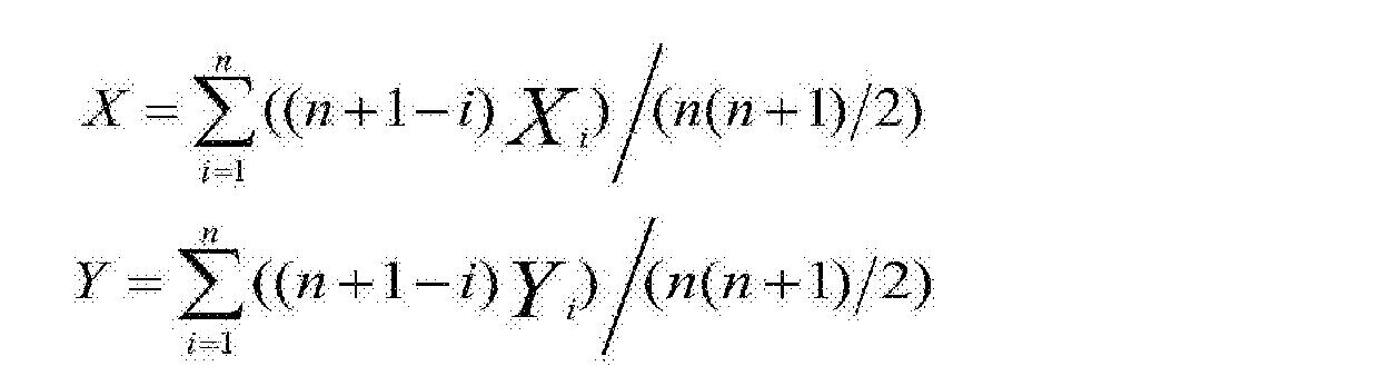 Figure CN105828199AC00021