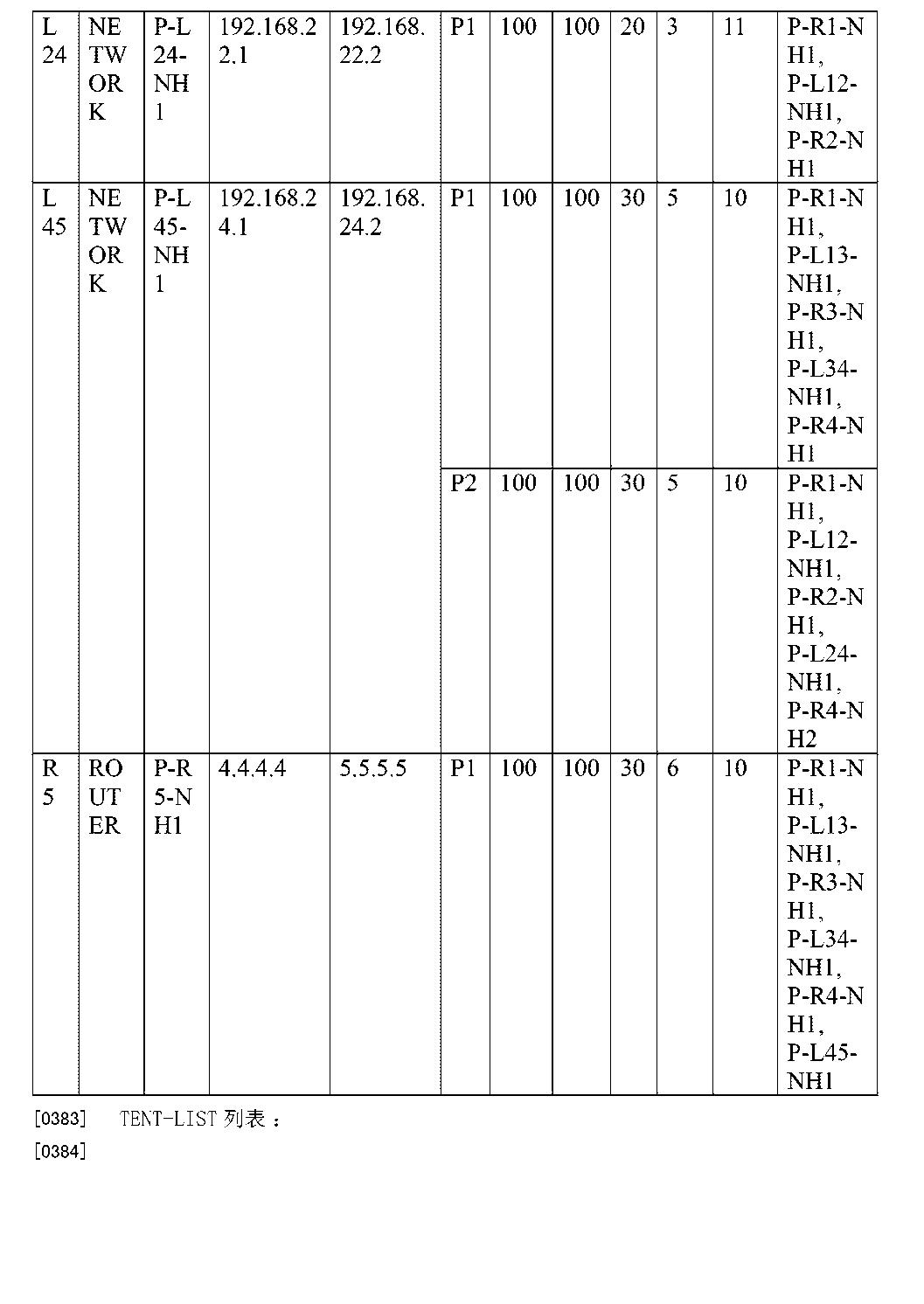 Figure CN103036791BD00641