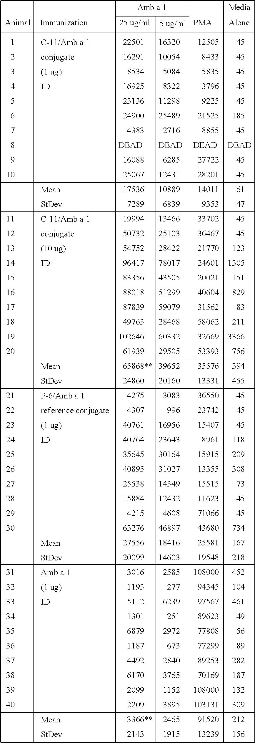 Figure US09028845-20150512-C00005