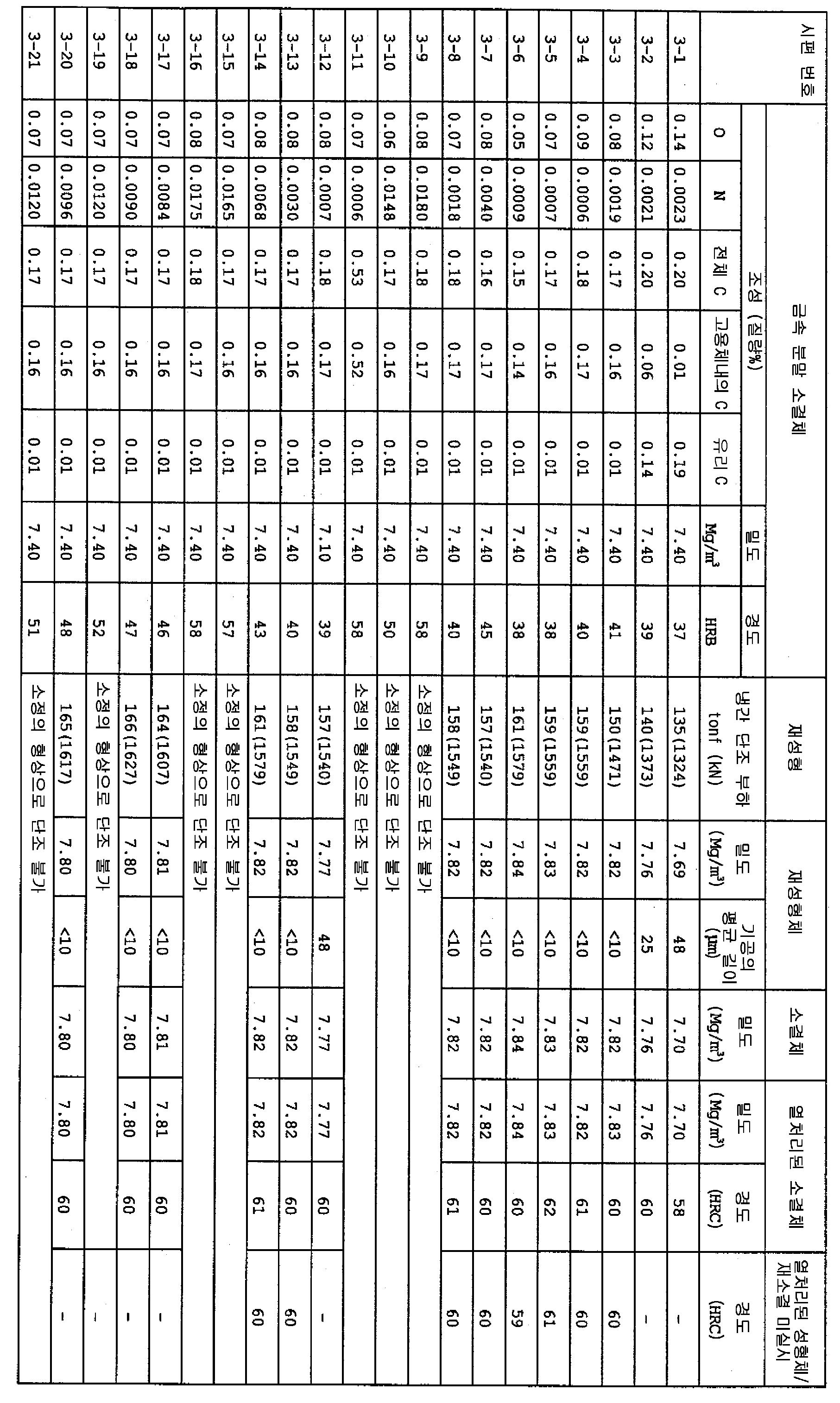 Figure 112007050978314-pat00015