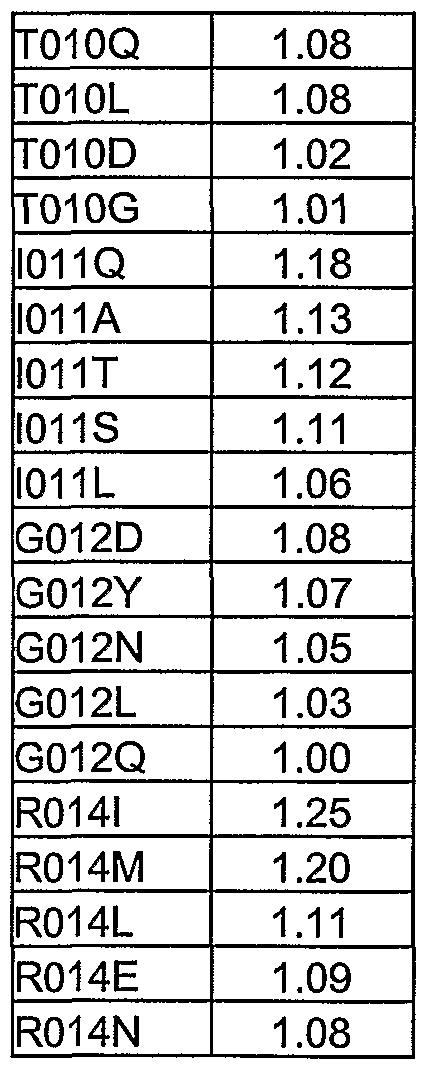 Figure imgf000273_0005