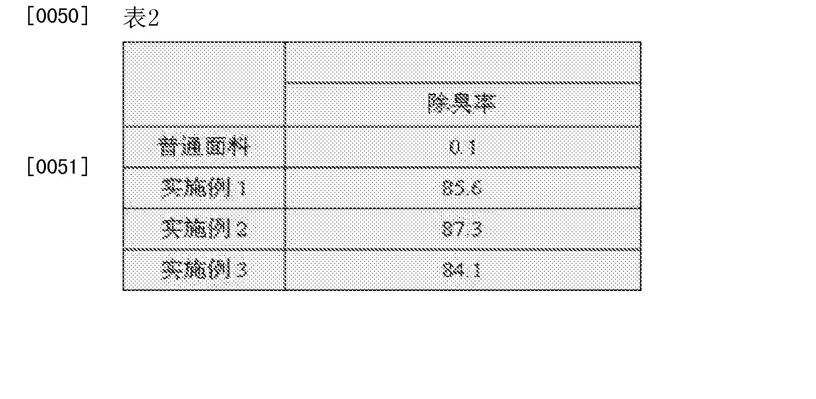 Figure CN104824892BD00061