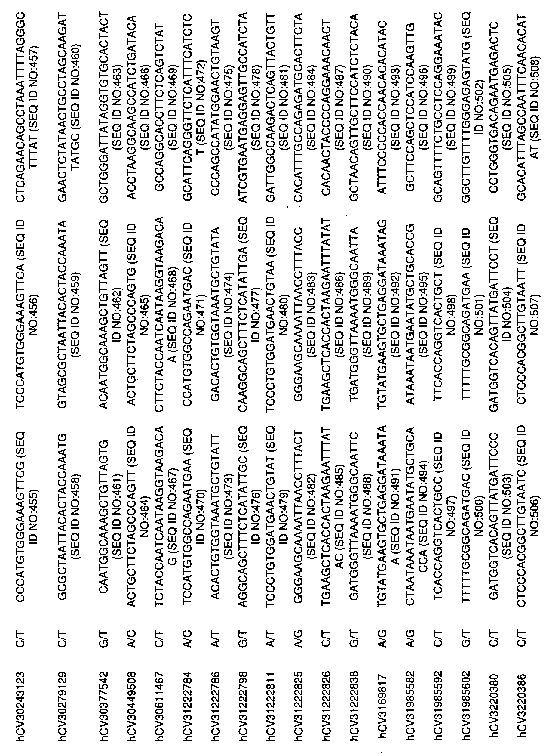 WO2010002891A1 - Genetic polymorphisms associated with
