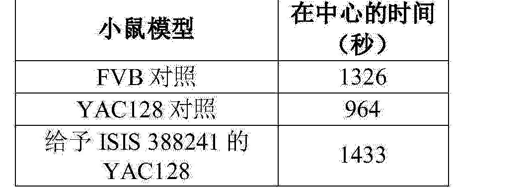 Figure CN104894129AD00871