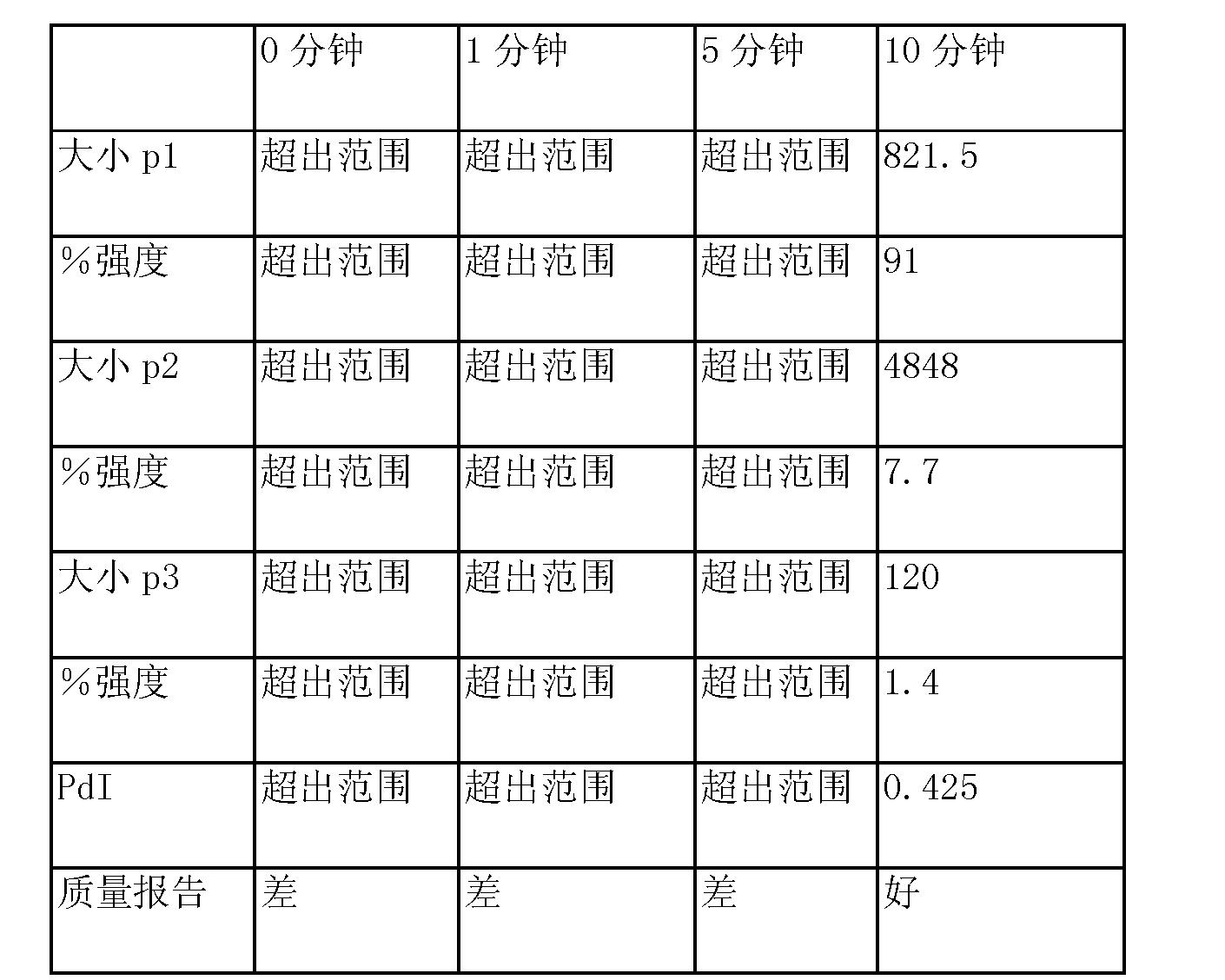 Figure CN103124592BD00232