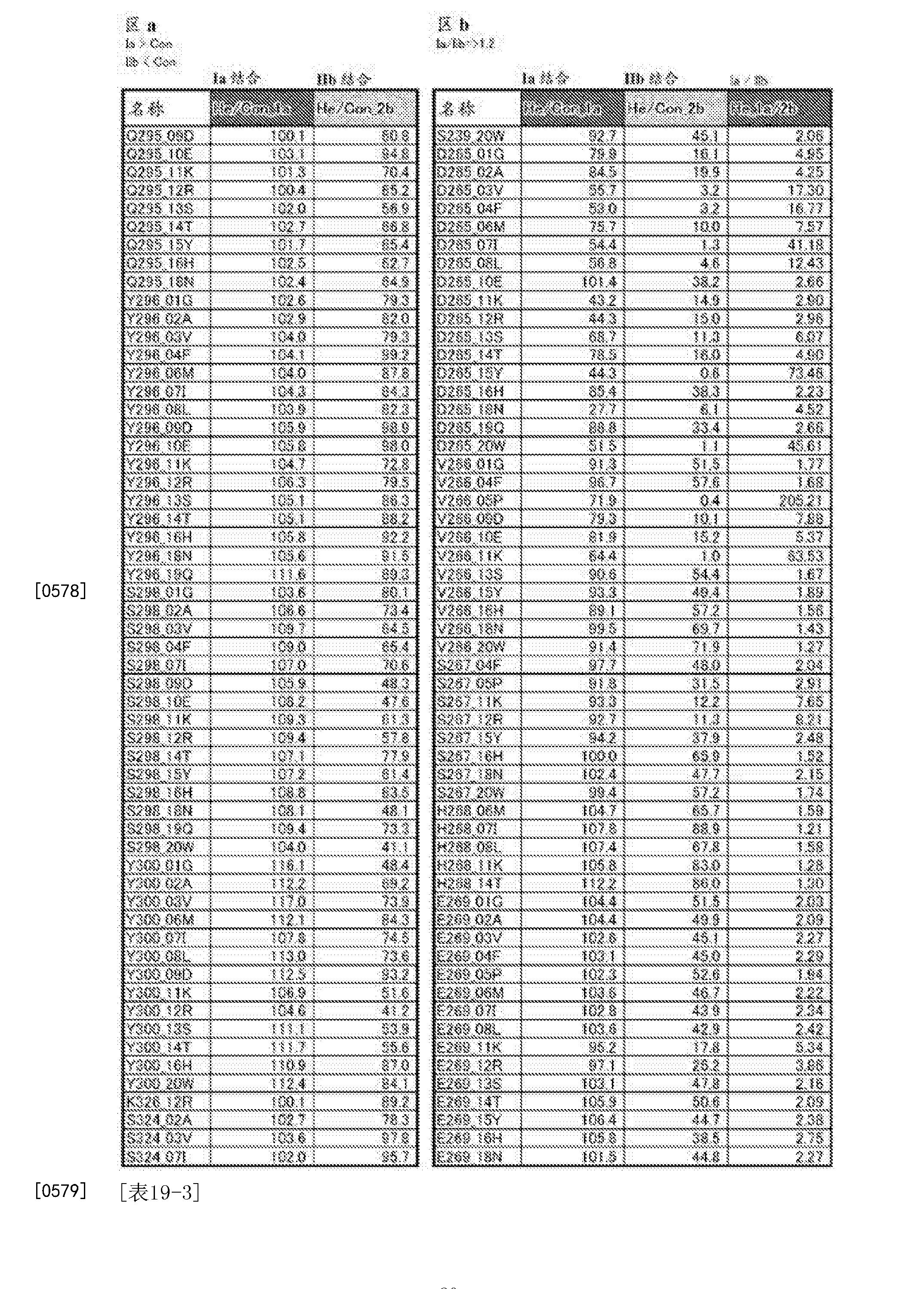 Figure CN105102618BD00901
