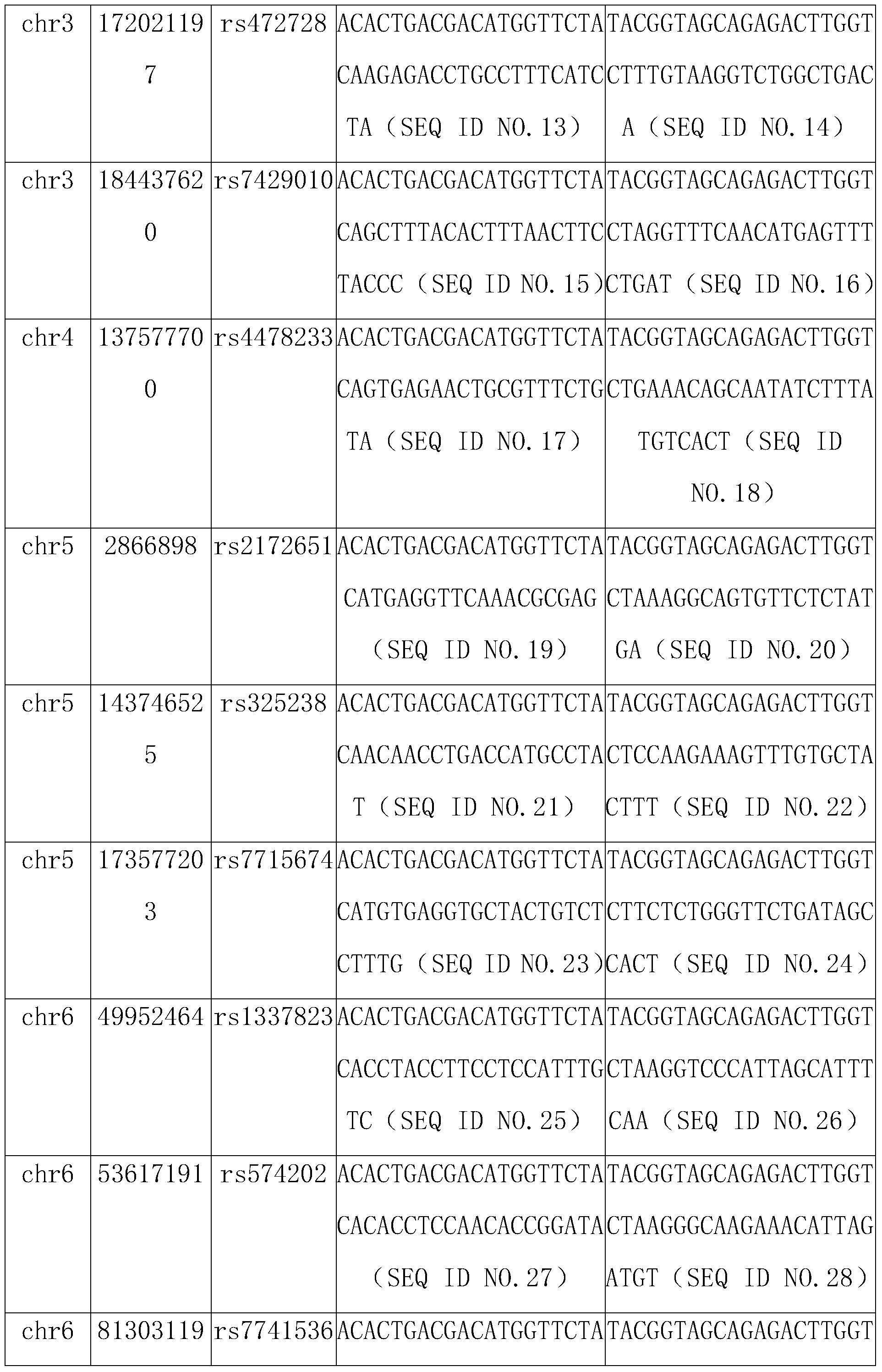 Figure PCTCN2014087988-appb-000002