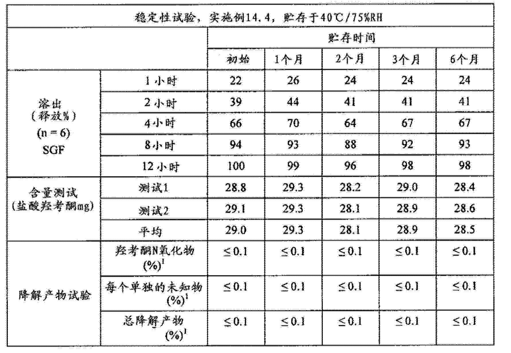 Figure CN102743355BD01141