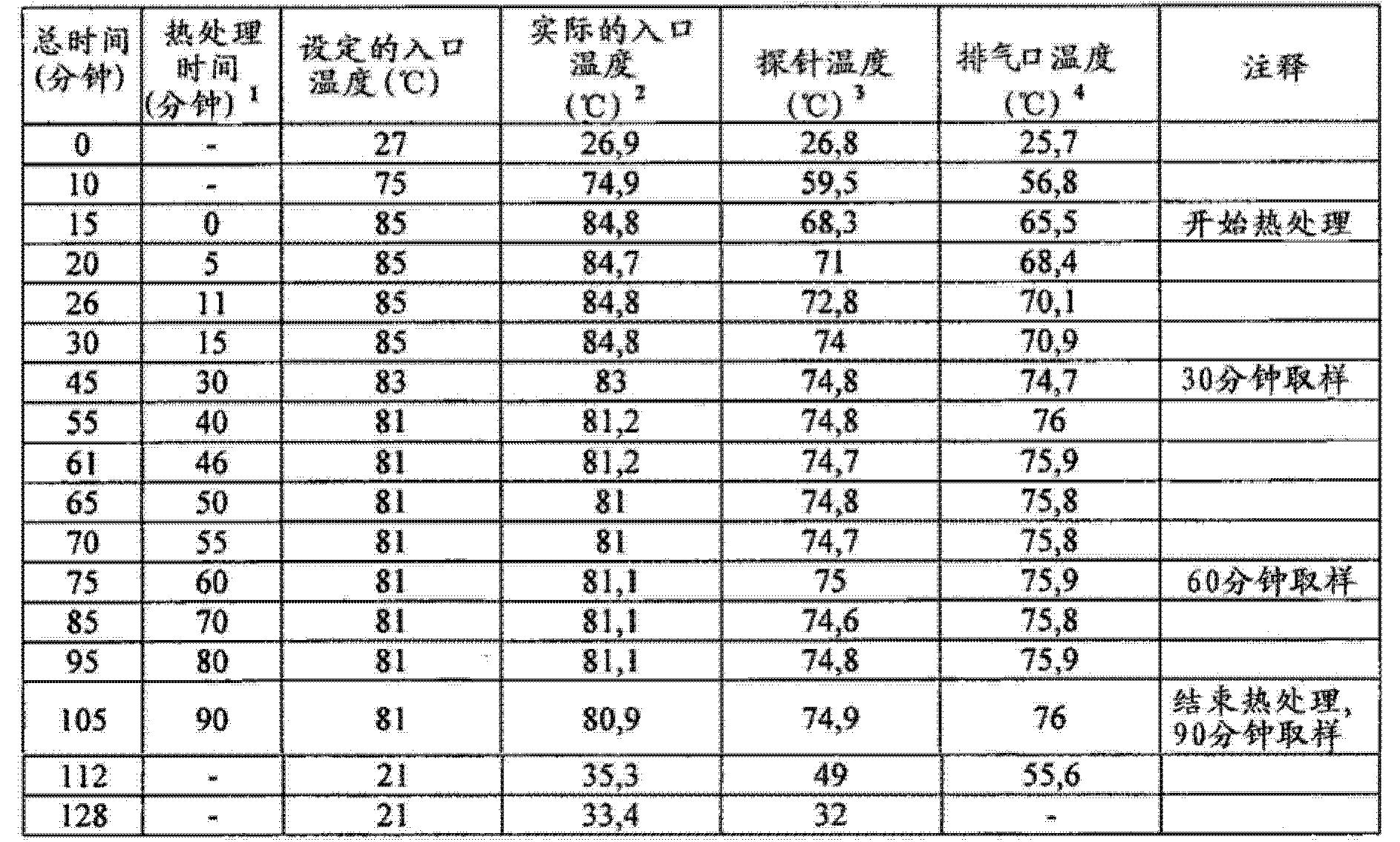 Figure CN102743355BD00961