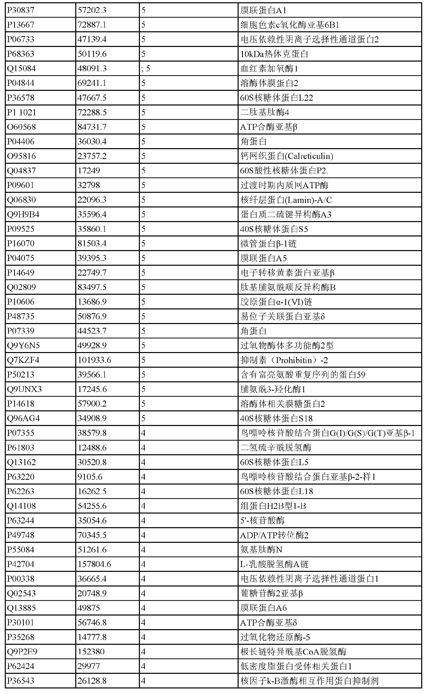 Figure CN102596179AD00331