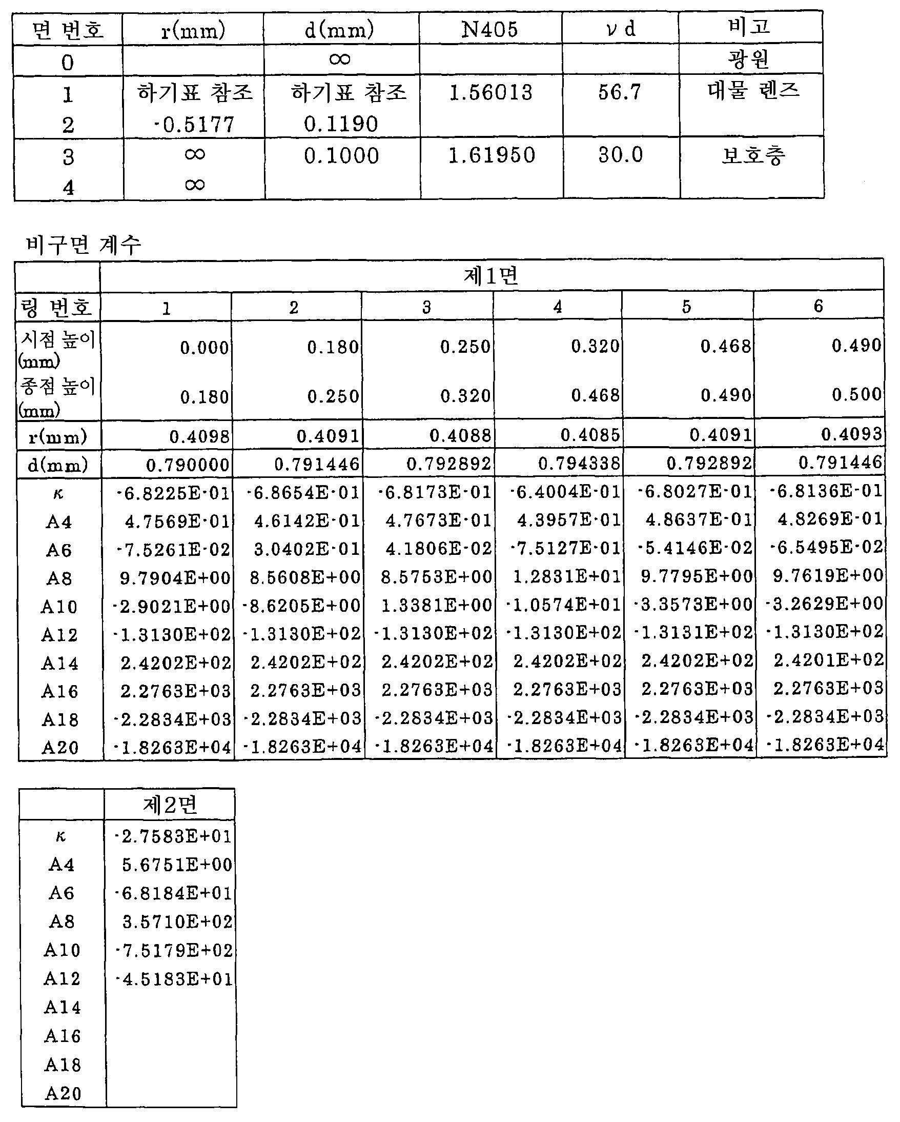 Figure 112005009991906-pct00008
