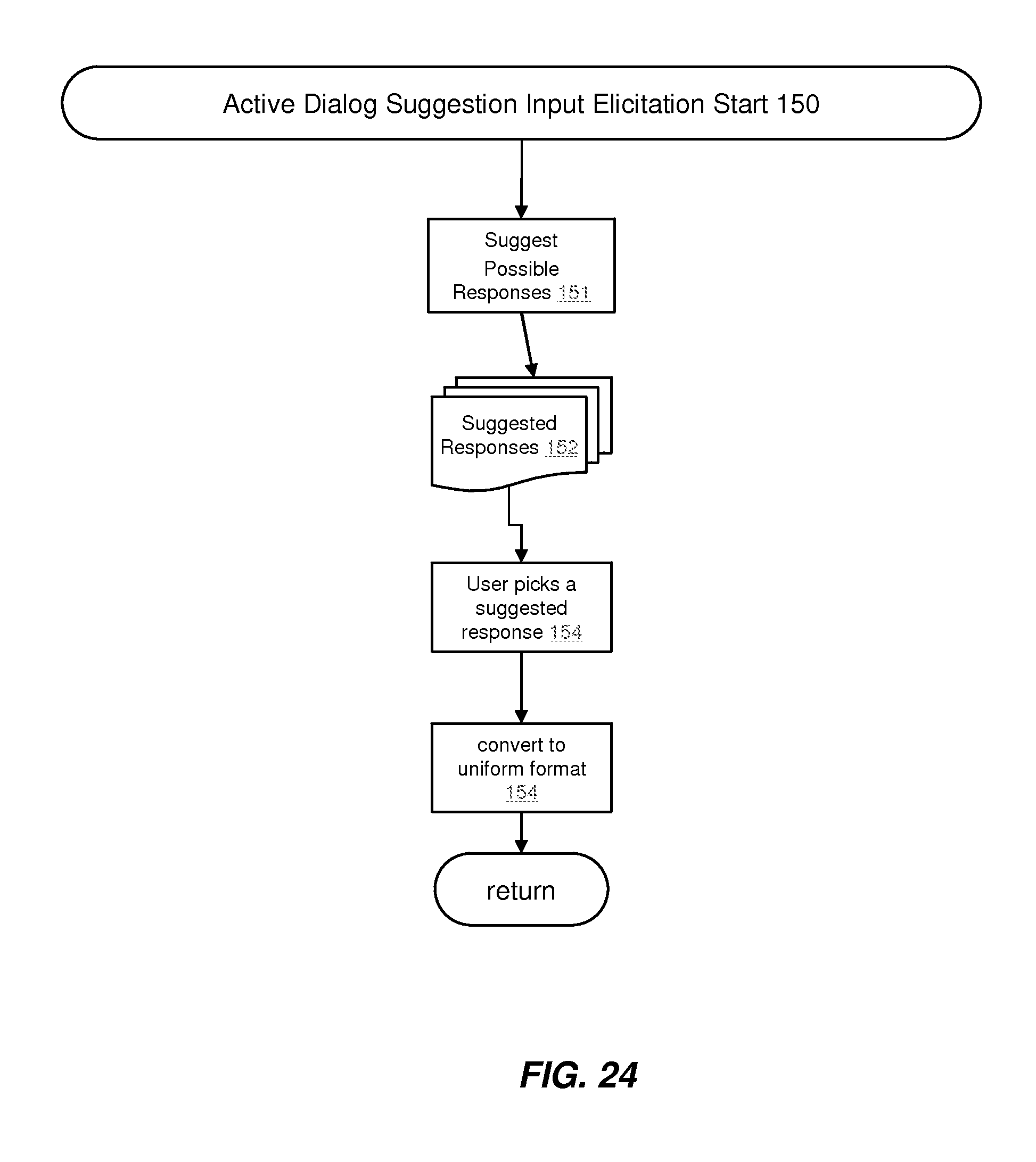 US20120016678A1 - Intelligent Automated Assistant - Google
