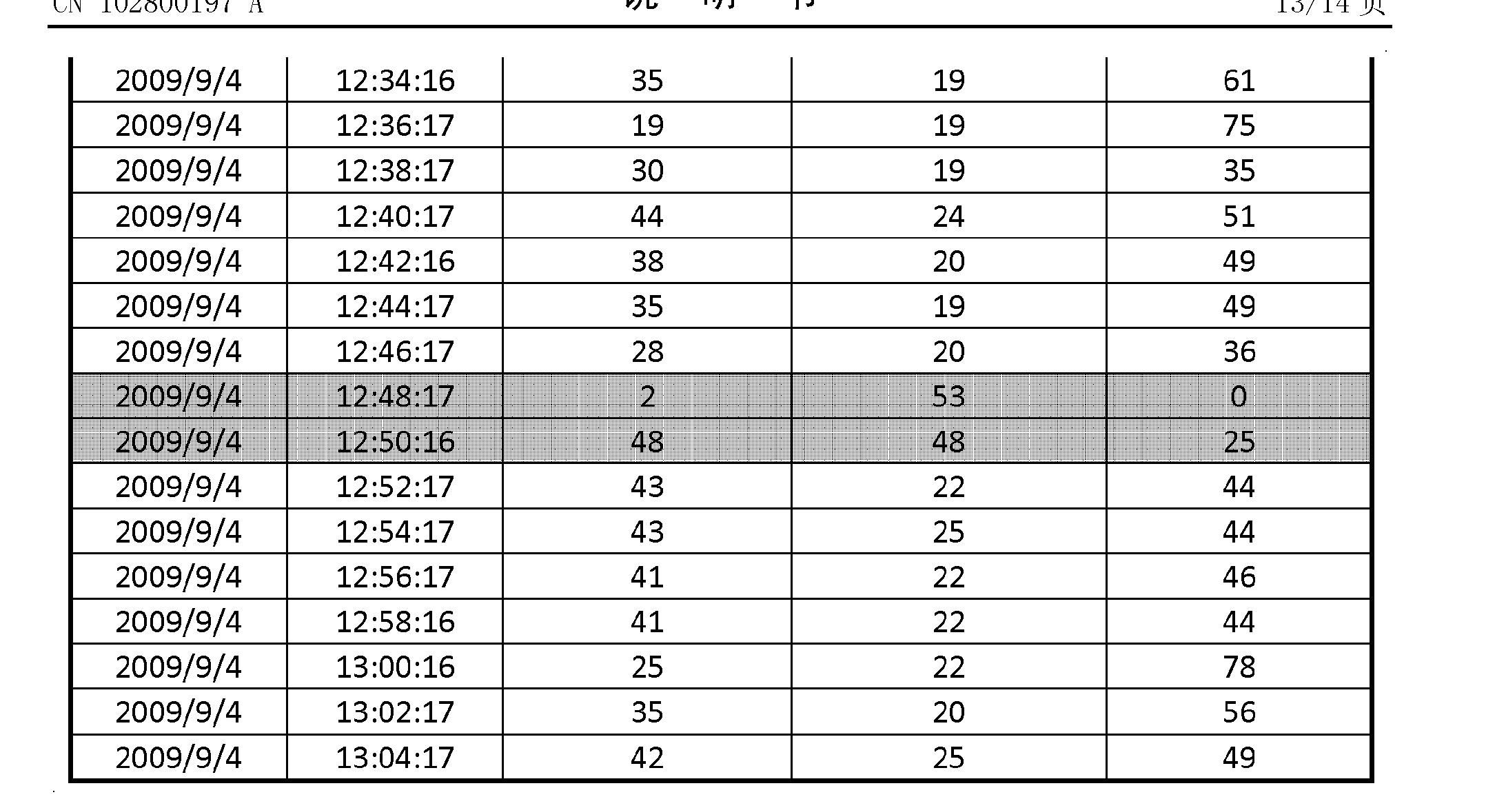 Figure CN102800197AD00181