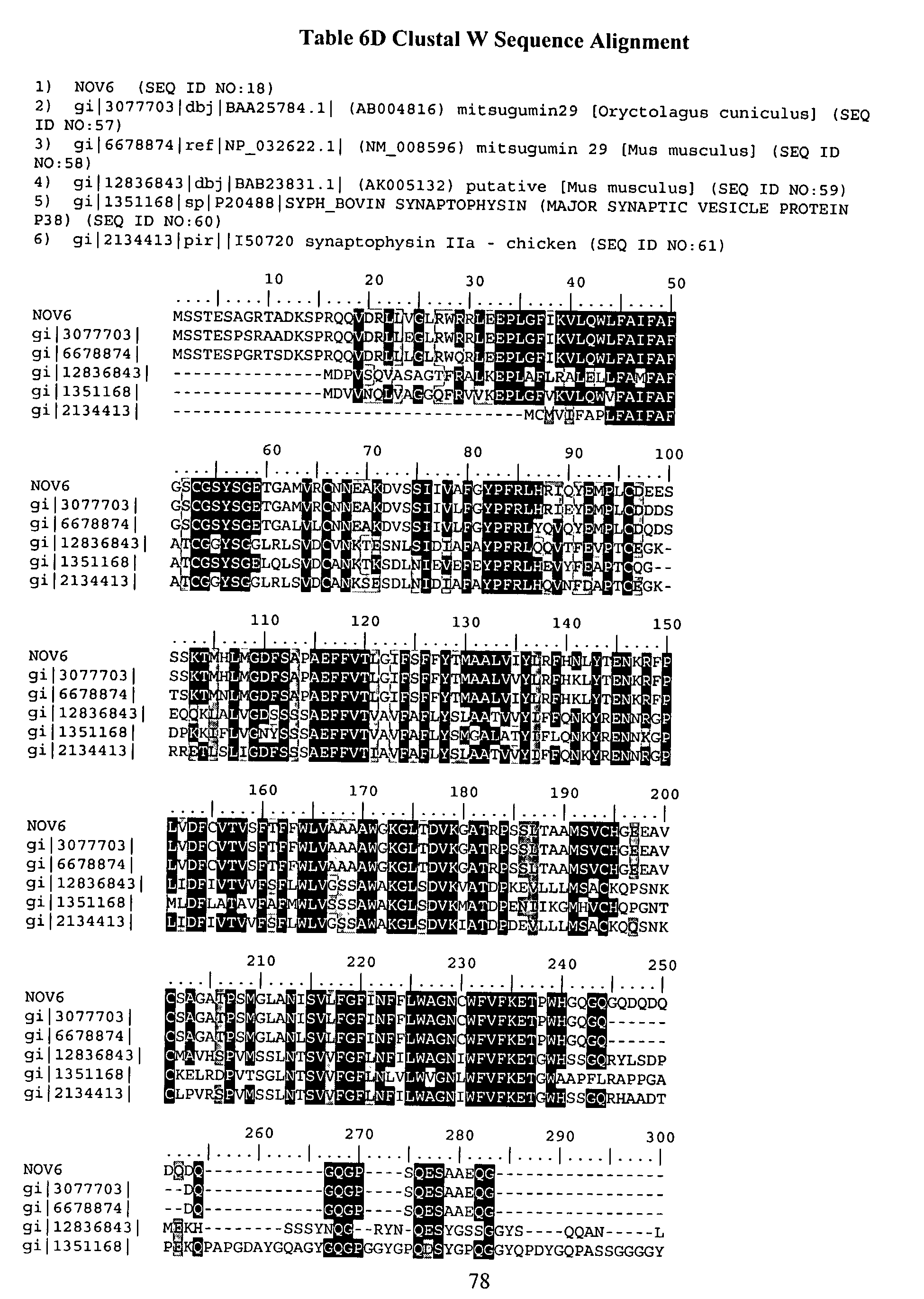 Us20040029116a1 Proteins And Nucleic Acids Encoding Same Google 2102 Focus Fuse Box Figure 20040212 P00026