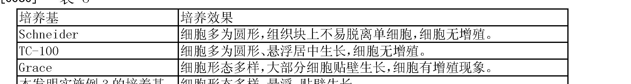 Figure CN102776148AD00122