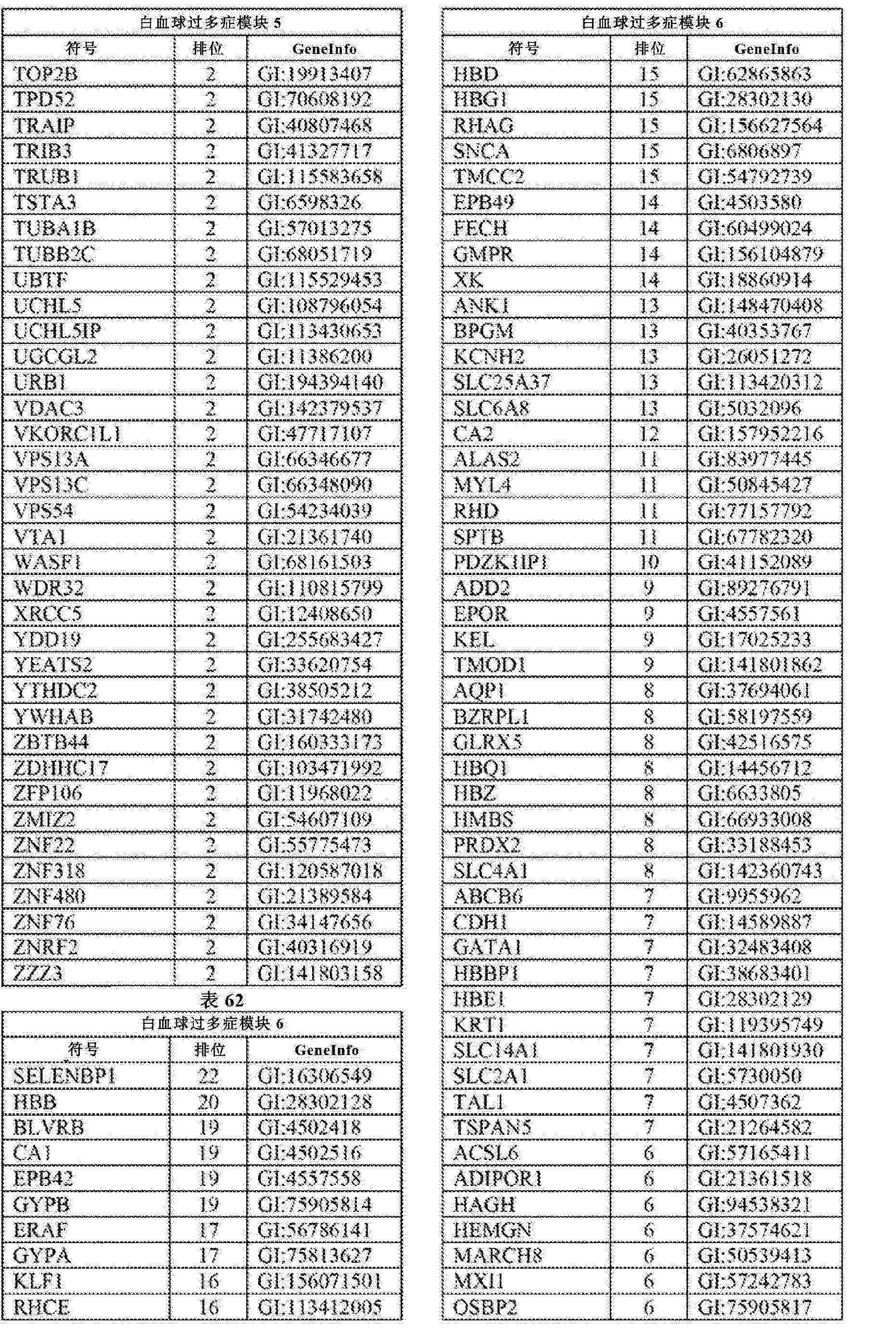 Figure CN102858999AD01911