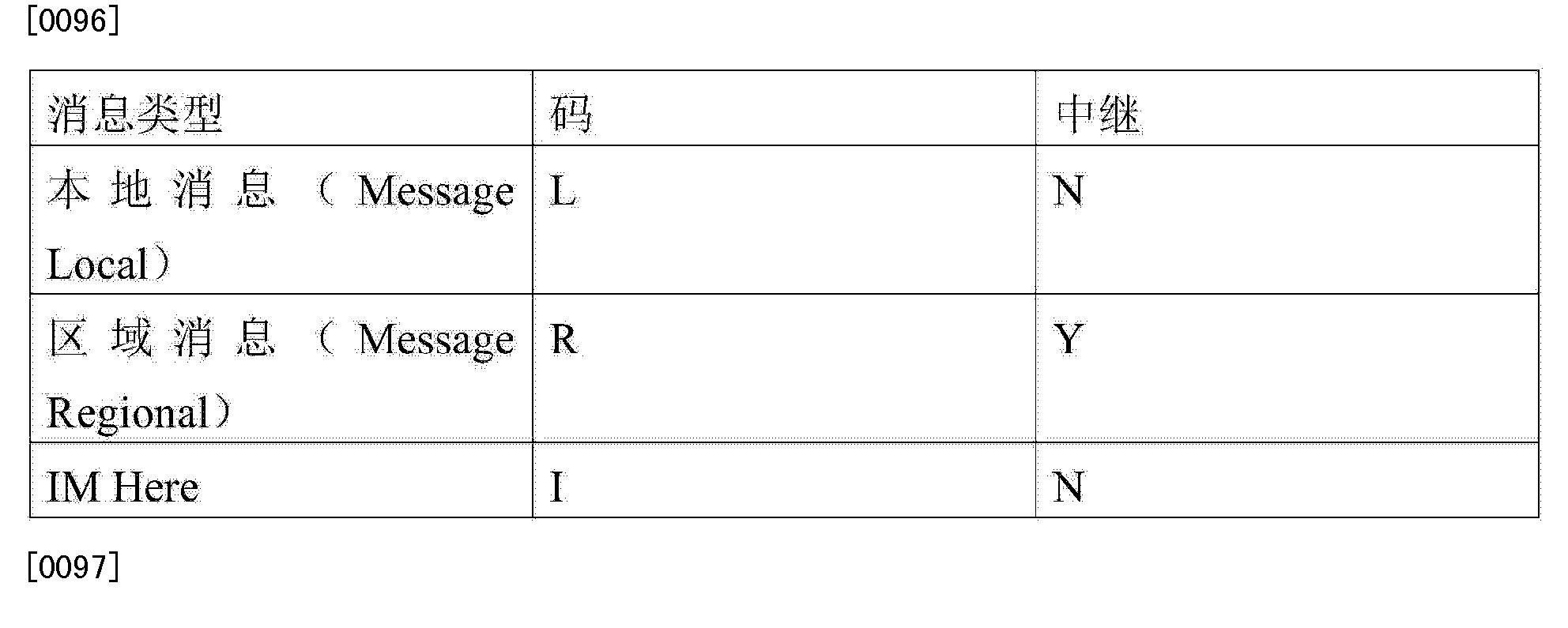 Figure CN103797858AD00141
