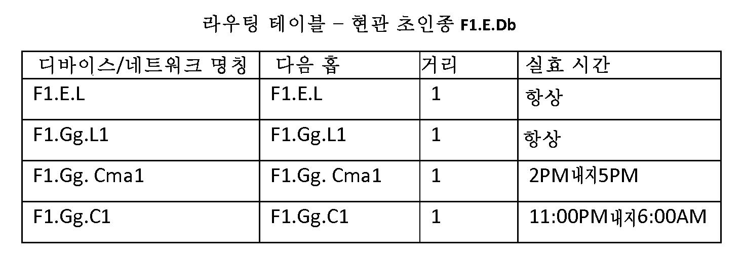 Figure 112017020464211-pct00008