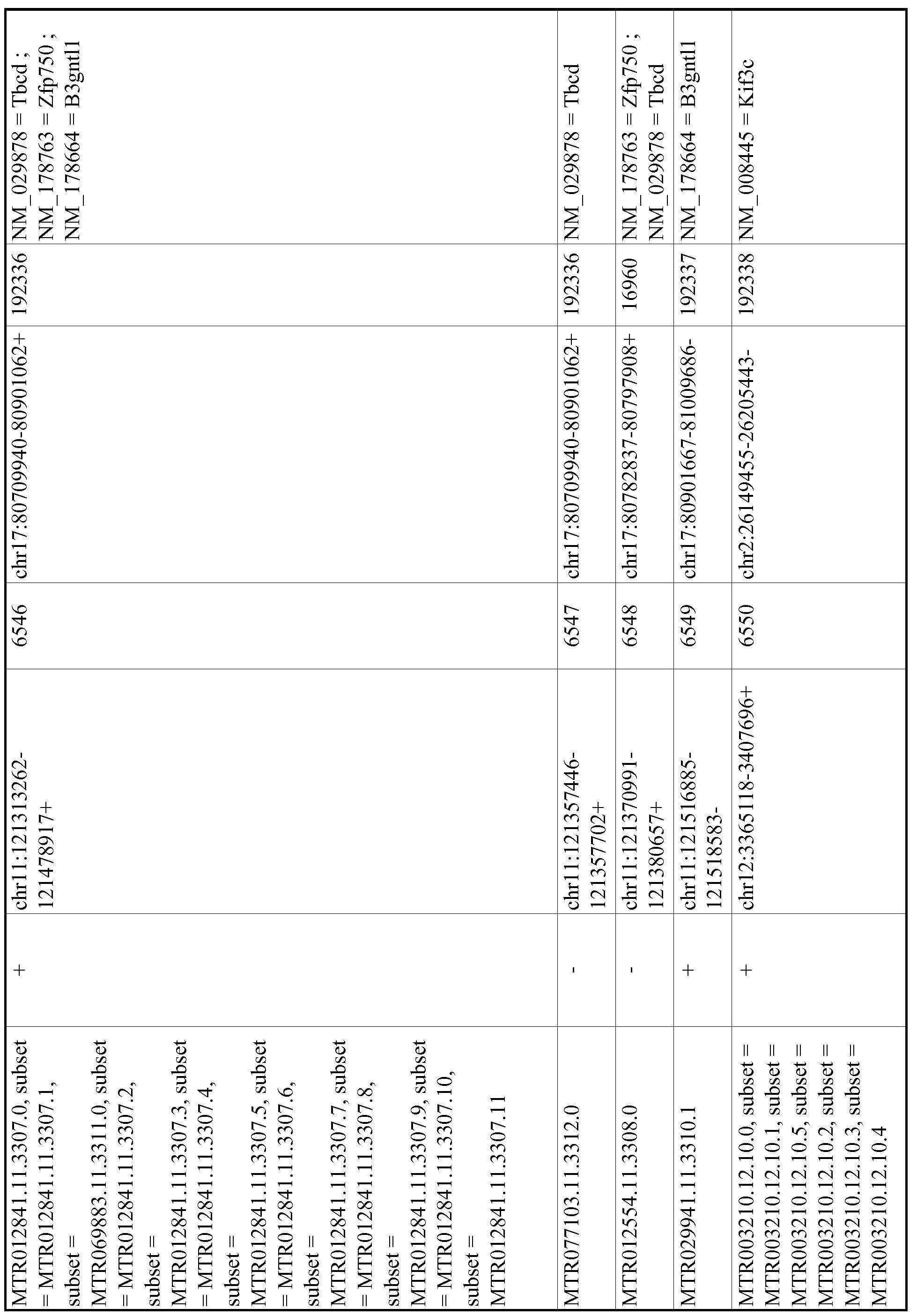 Figure imgf001177_0001