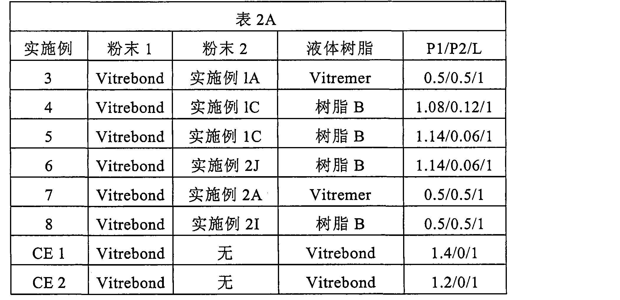 Figure CN101115459BD00241