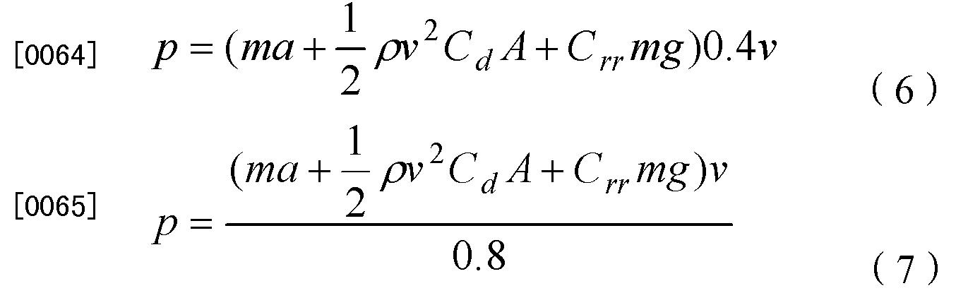 Figure CN103033752BD00081