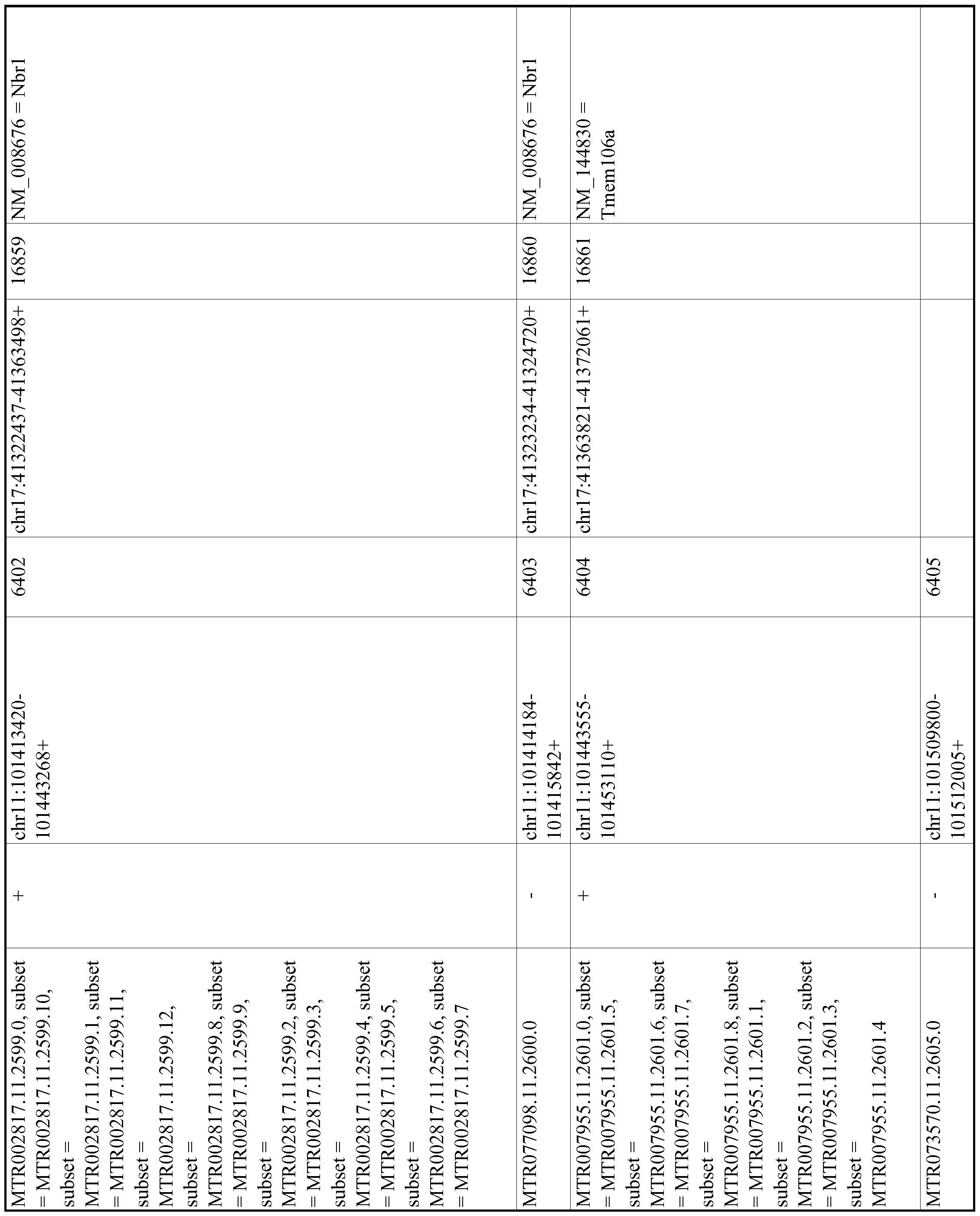 Figure imgf001149_0001