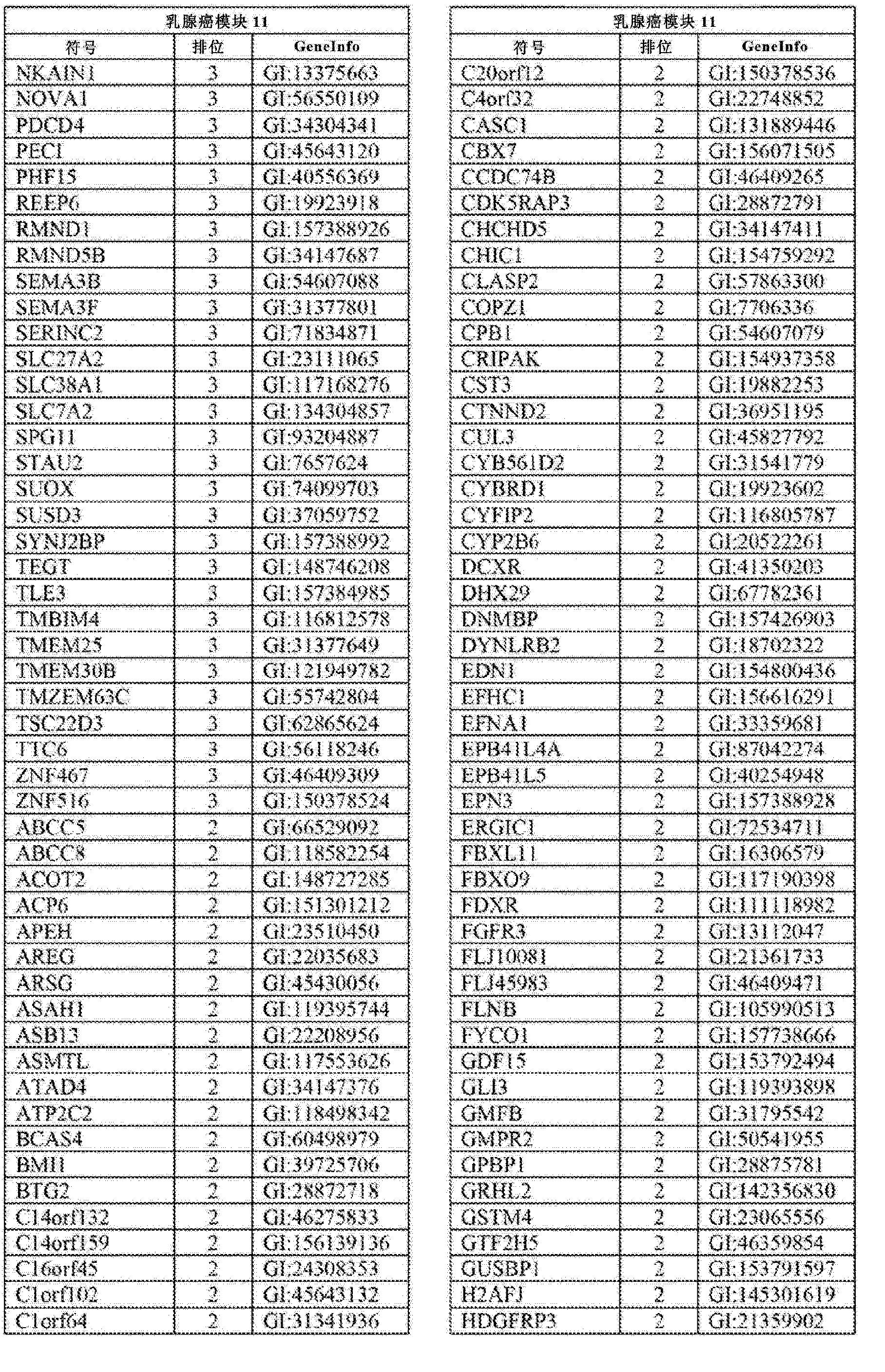 Figure CN102858999AD00871