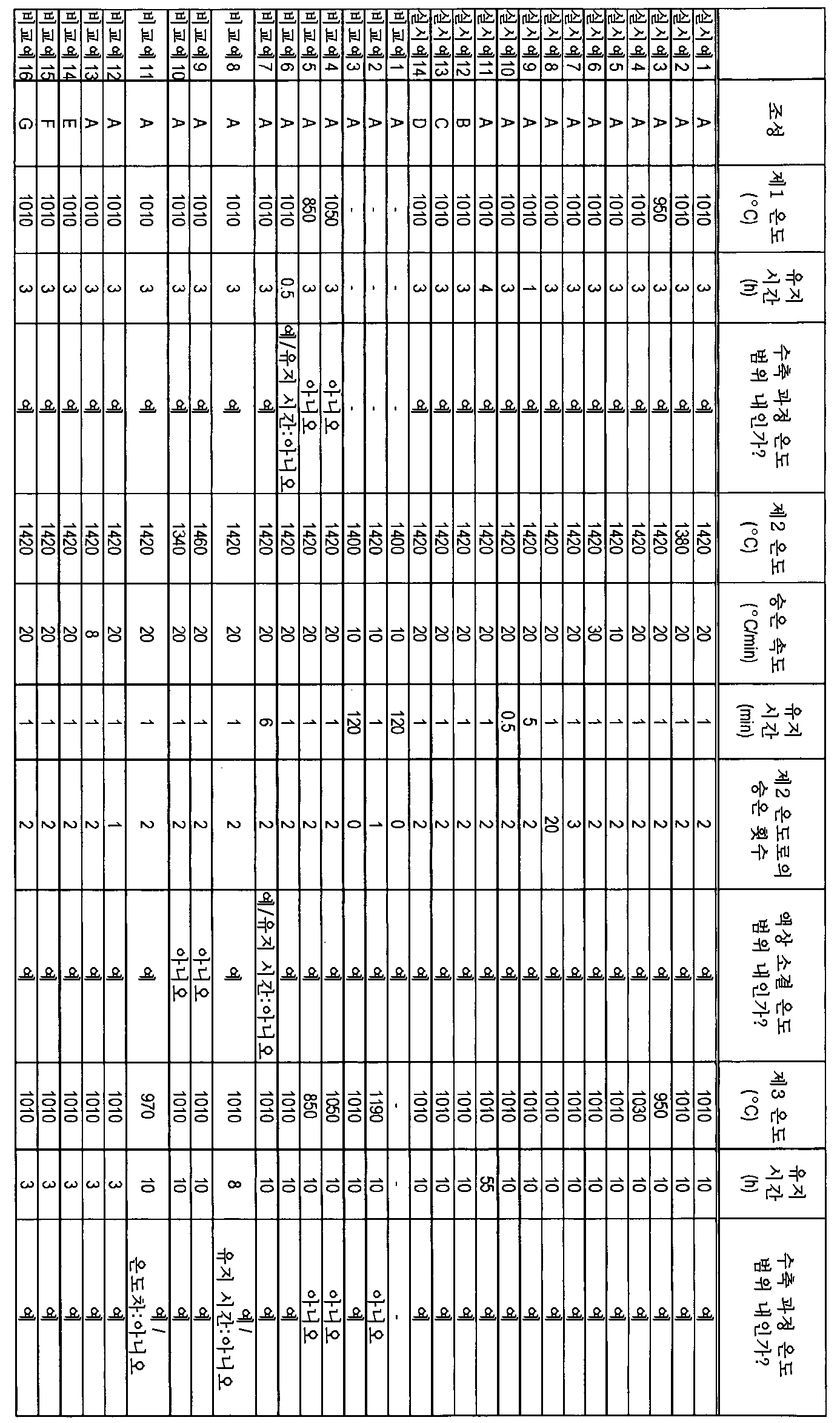 Figure 112013053984254-pct00002