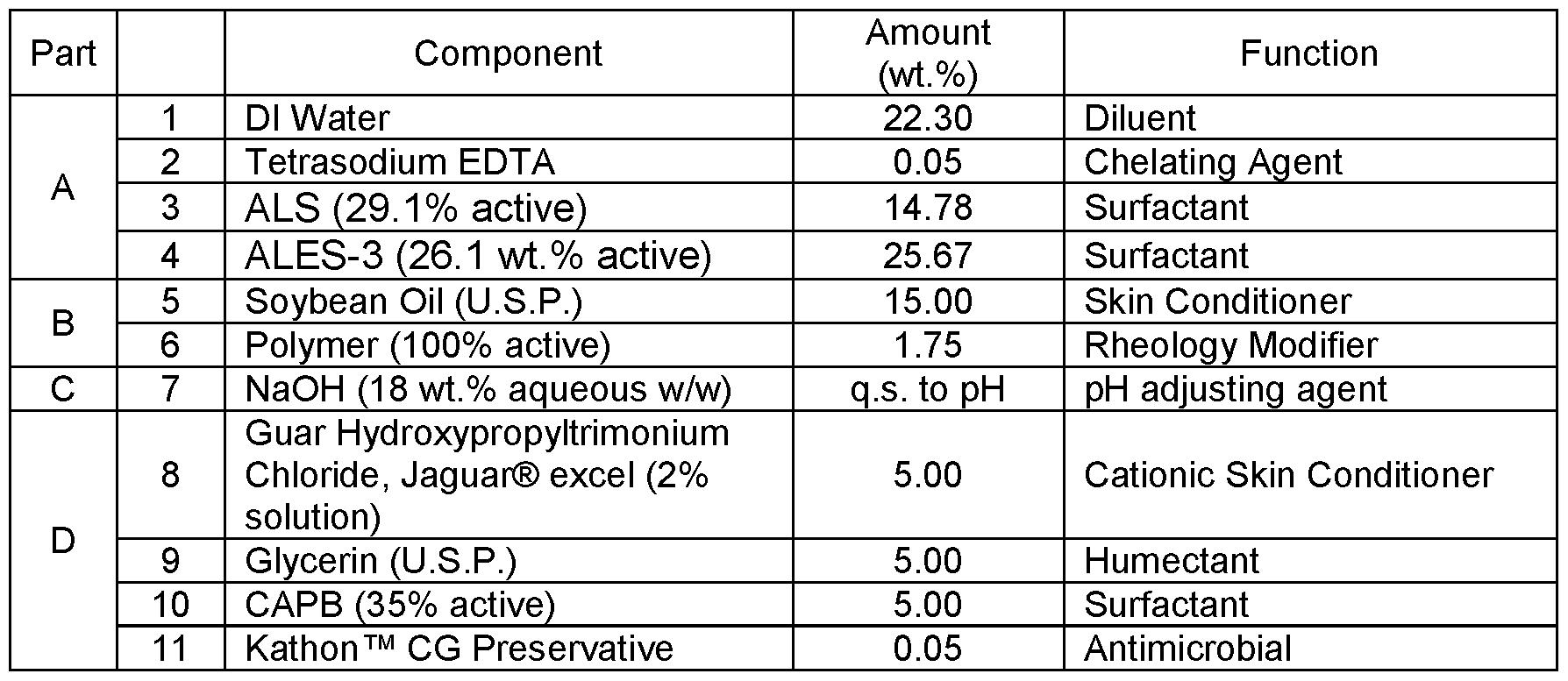 Wo2017112586a1 Hydrophobically Modified Alkali Swellable Emulsion U Frezz Multipurpose Antimicrobial Spray Figure Imgf000114 0002